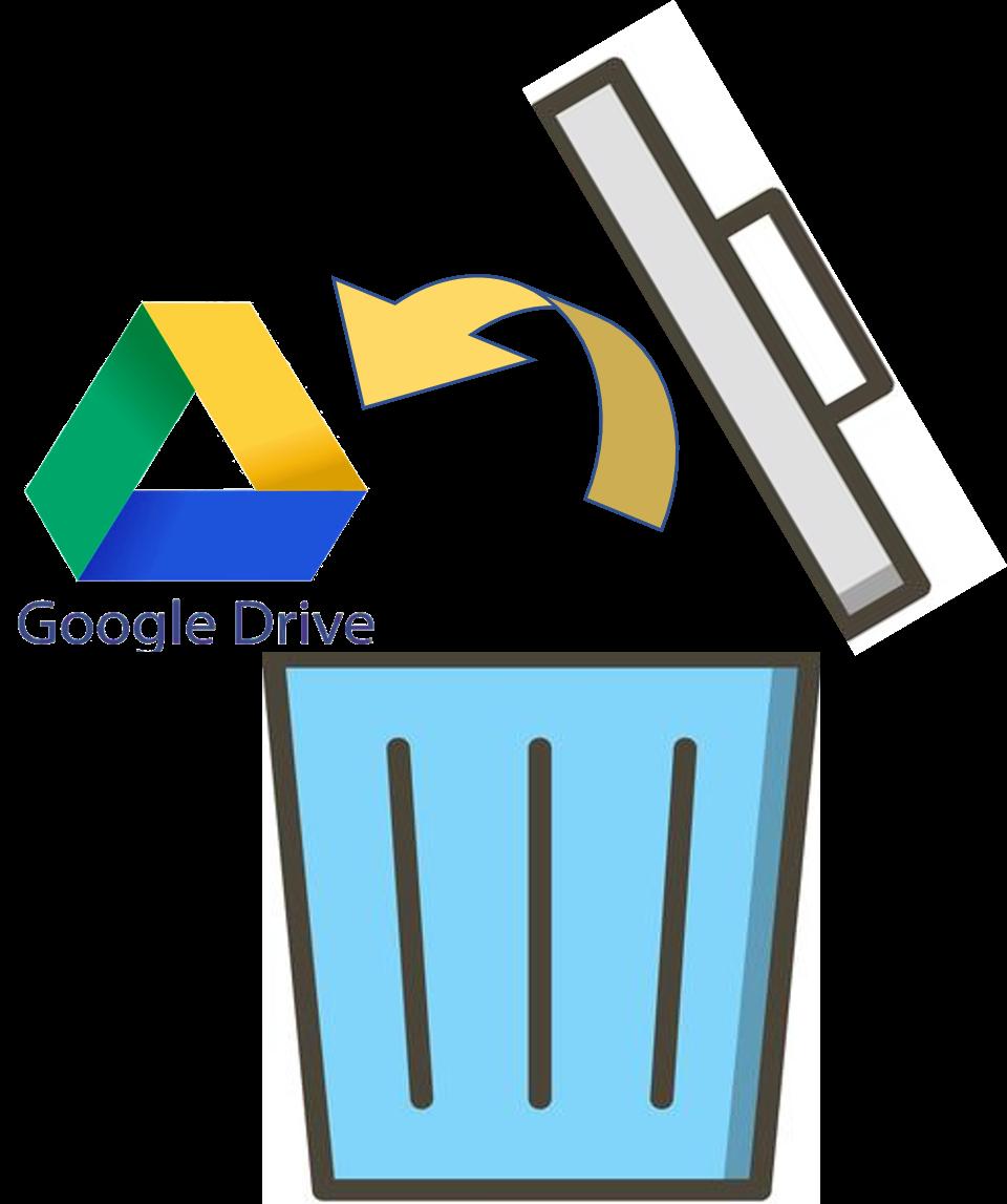 Restauración  y Manejo de revisiones en Google Drive